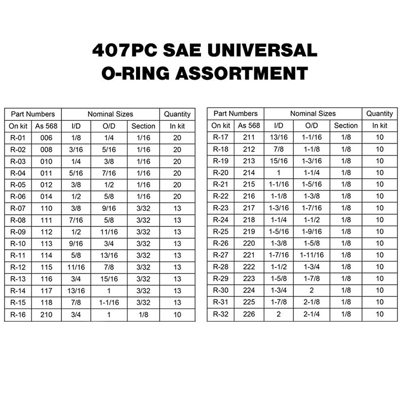 407 Piece Sae O Ring Set From Aircraft Tool Supply